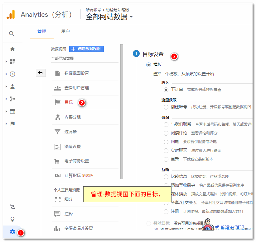 Google Analytics目标